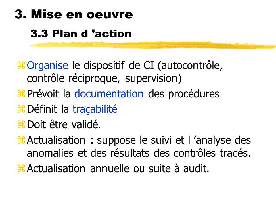 3.3 Plan d action zOrganise le dispositif de CI (autocontrôle, contrôle réciproque, supervision) zPrévoit la documentation des procédures zDéfinit la