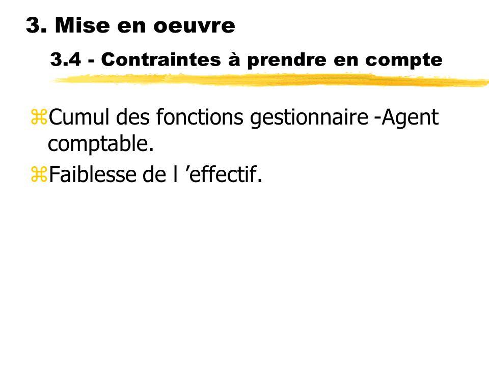 3.4 - Contraintes à prendre en compte zCumul des fonctions gestionnaire -Agent comptable. zFaiblesse de l effectif. 3. Mise en oeuvre
