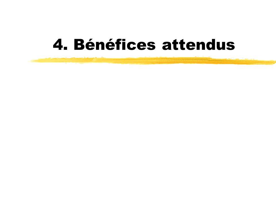 4. Bénéfices attendus