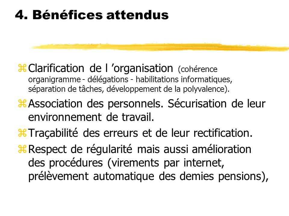 zClarification de l organisation (cohérence organigramme - délégations - habilitations informatiques, séparation de tâches, développement de la polyva