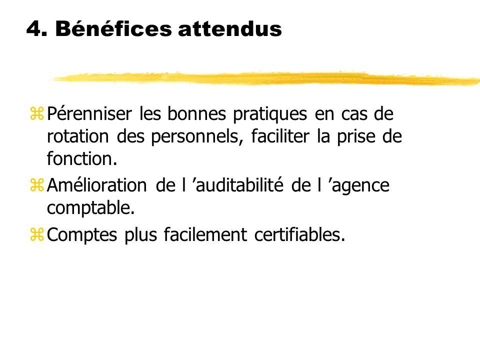 zPérenniser les bonnes pratiques en cas de rotation des personnels, faciliter la prise de fonction. zAmélioration de l auditabilité de l agence compta