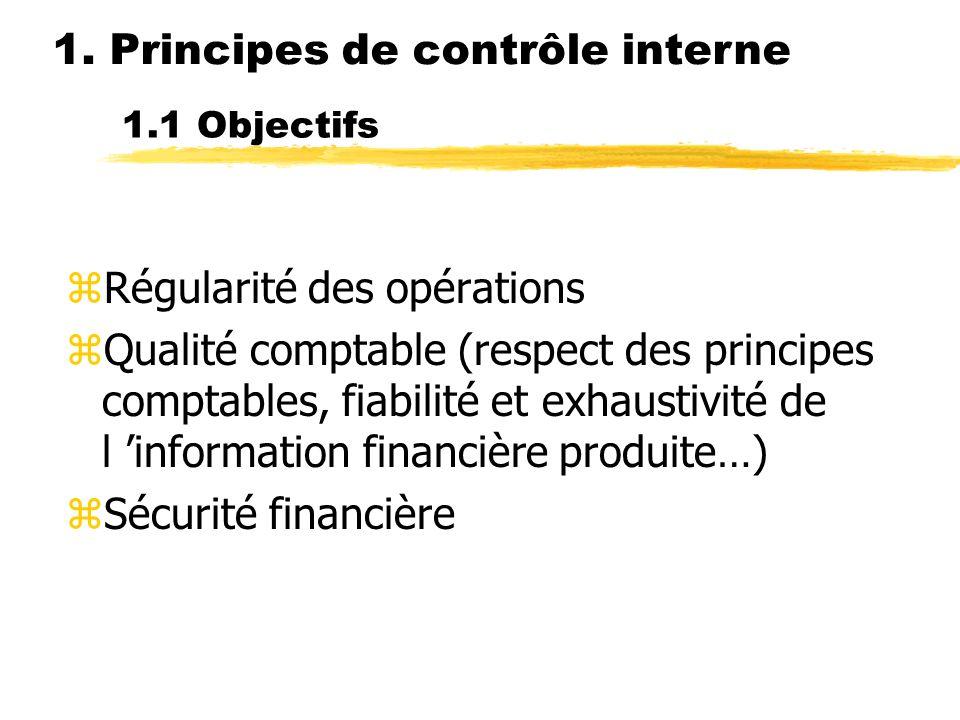 1.1 Objectifs zRégularité des opérations zQualité comptable (respect des principes comptables, fiabilité et exhaustivité de l information financière p