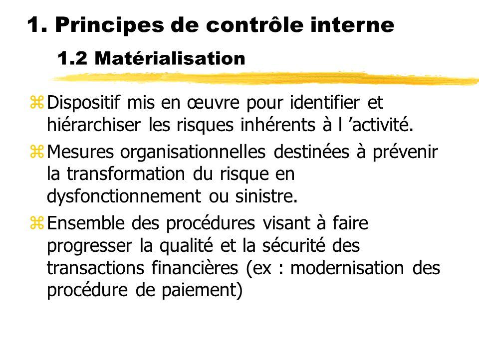 1.2 Matérialisation zDispositif mis en œuvre pour identifier et hiérarchiser les risques inhérents à l activité. zMesures organisationnelles destinées