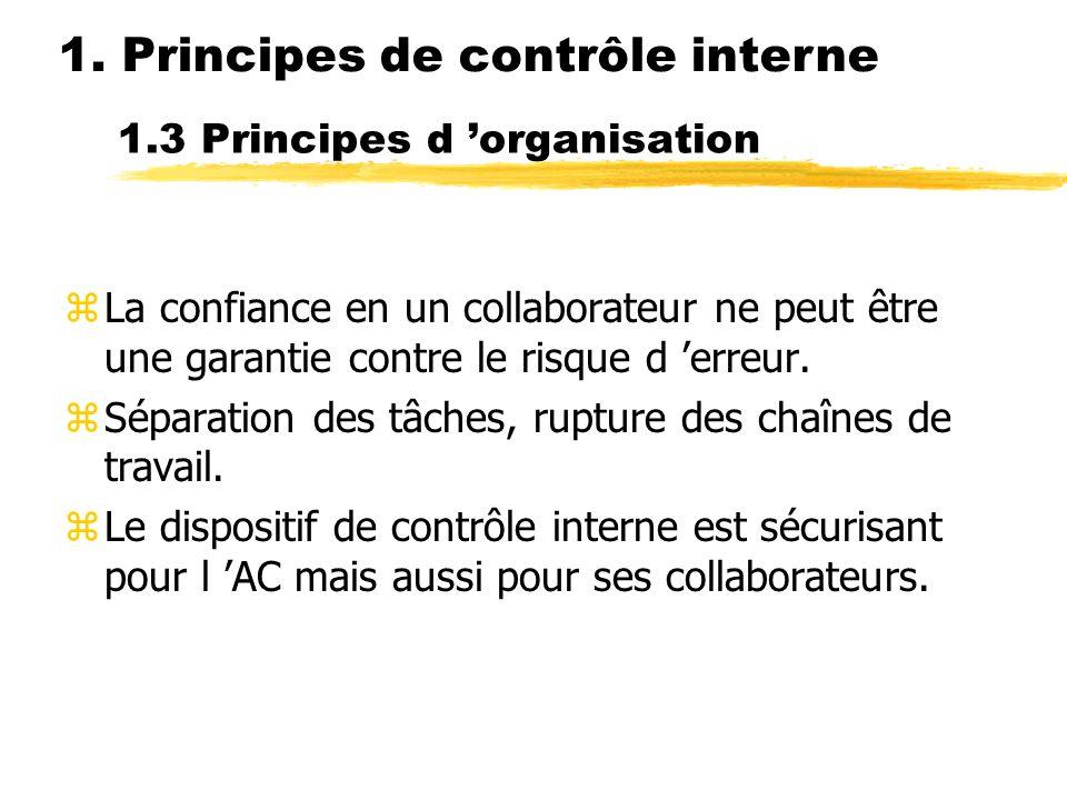 1.3 Principes d organisation zLa confiance en un collaborateur ne peut être une garantie contre le risque d erreur. zSéparation des tâches, rupture de