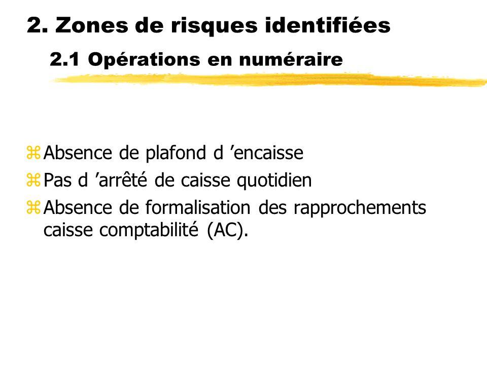 2.1 Opérations en numéraire zAbsence de plafond d encaisse zPas d arrêté de caisse quotidien zAbsence de formalisation des rapprochements caisse compt