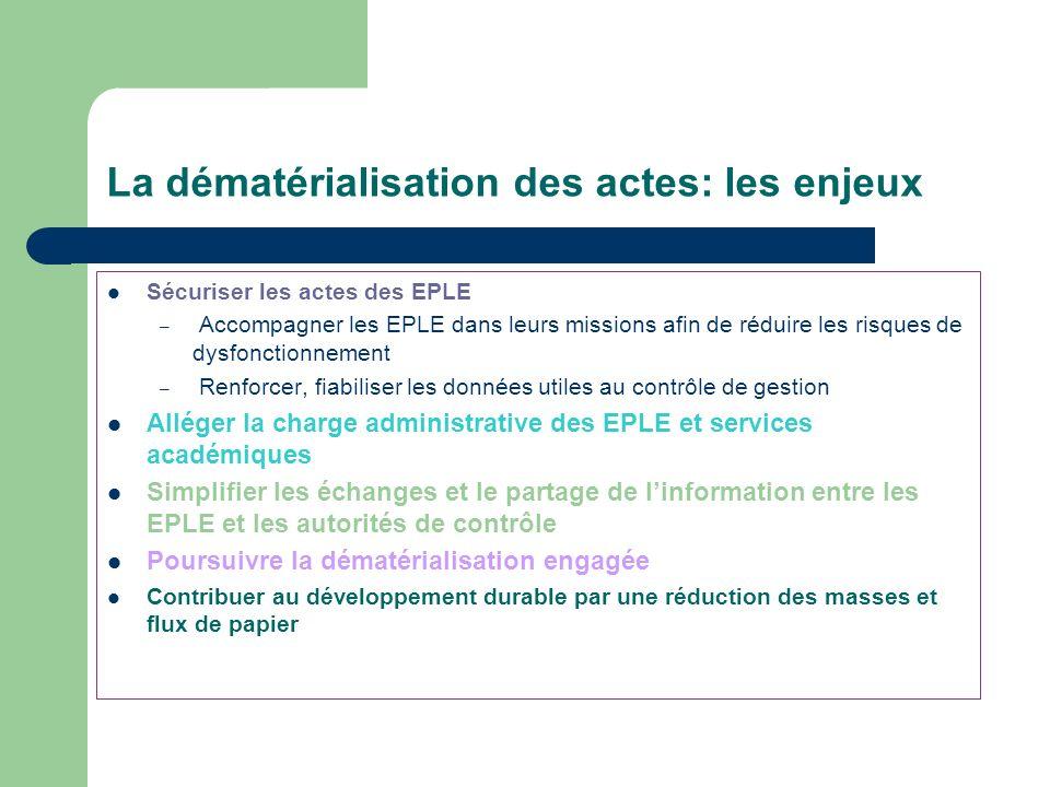 La dématérialisation des actes: les enjeux Sécuriser les actes des EPLE – Accompagner les EPLE dans leurs missions afin de réduire les risques de dysf