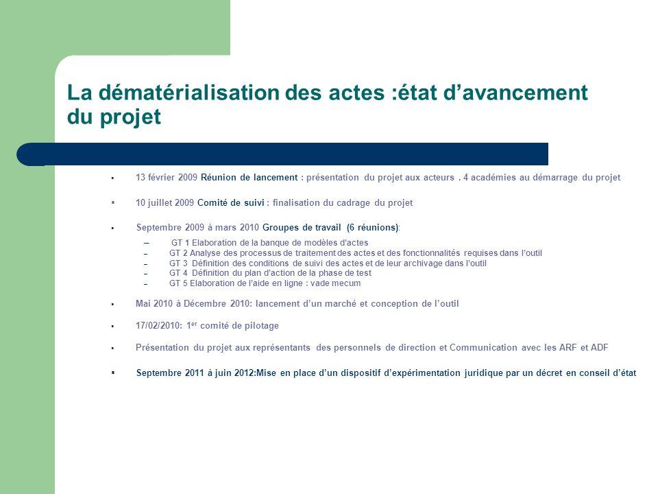 La dématérialisation des actes :état davancement du projet 13 février 2009 Réunion de lancement : présentation du projet aux acteurs. 4 académies au d