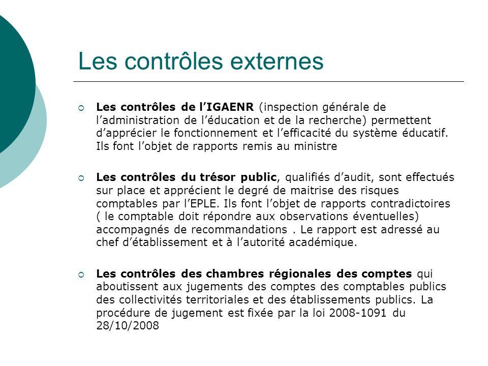 Les contrôles externes Les contrôles de lIGAENR (inspection générale de ladministration de léducation et de la recherche) permettent dapprécier le fon