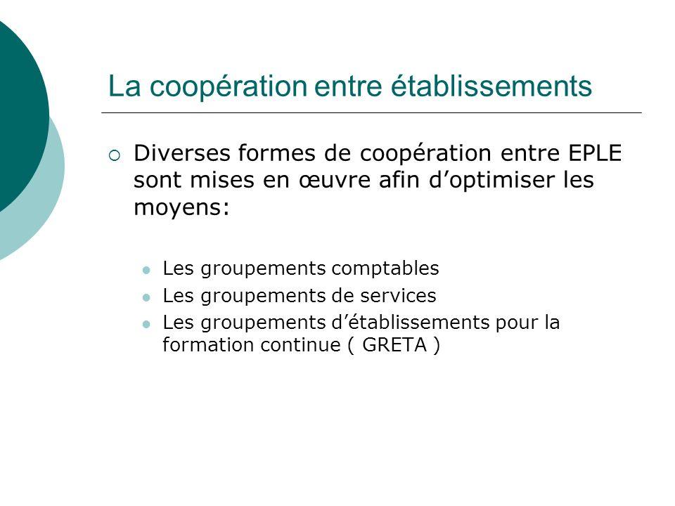 La coopération entre établissements Diverses formes de coopération entre EPLE sont mises en œuvre afin doptimiser les moyens: Les groupements comptabl