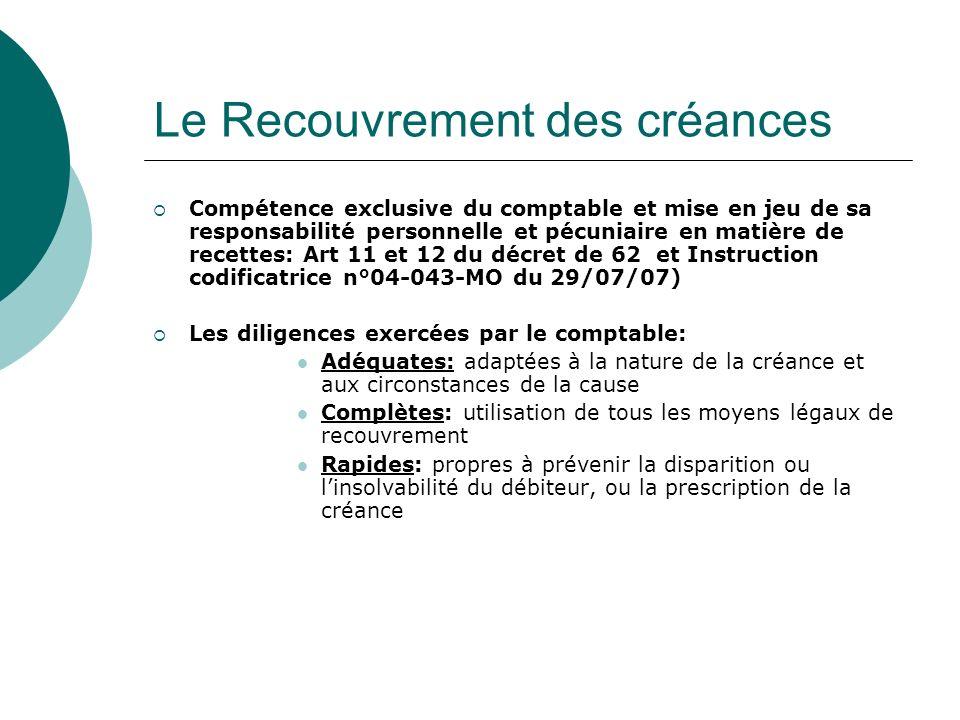 Le Recouvrement des créances Compétence exclusive du comptable et mise en jeu de sa responsabilité personnelle et pécuniaire en matière de recettes: A