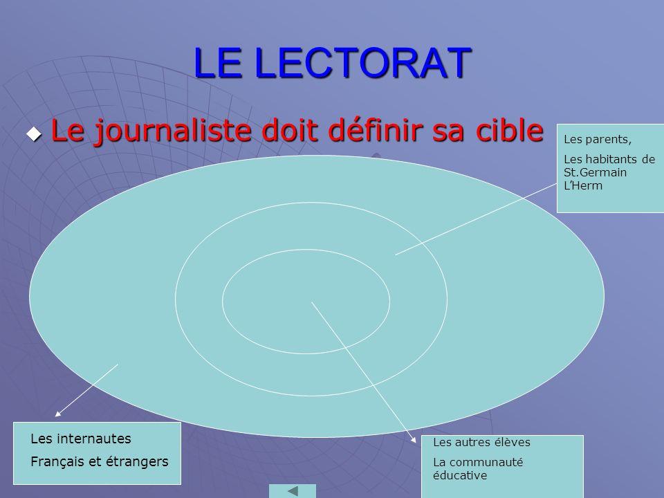 LE LECTORAT Le journaliste doit définir sa cible Le journaliste doit définir sa cible Les autres élèves La communauté éducative Les internautes França