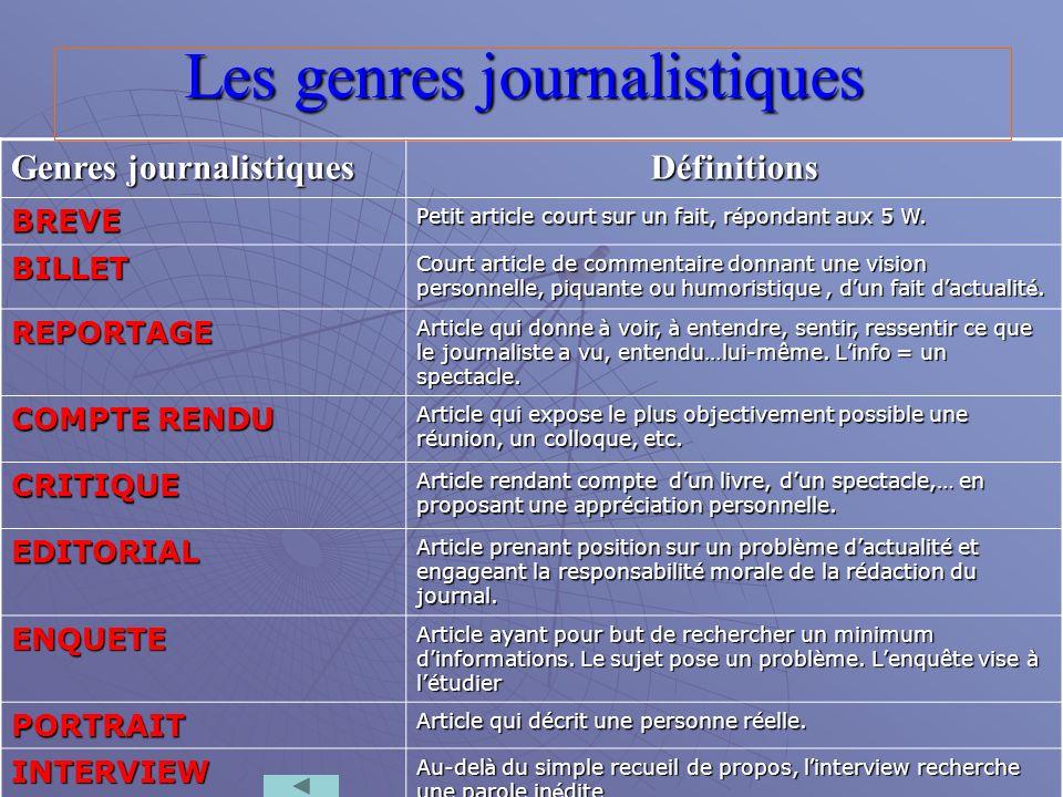 Les genres journalistiques Genres journalistiques Définitions BREVE Petit article court sur un fait, r é pondant aux 5 W. BILLET Court article de comm
