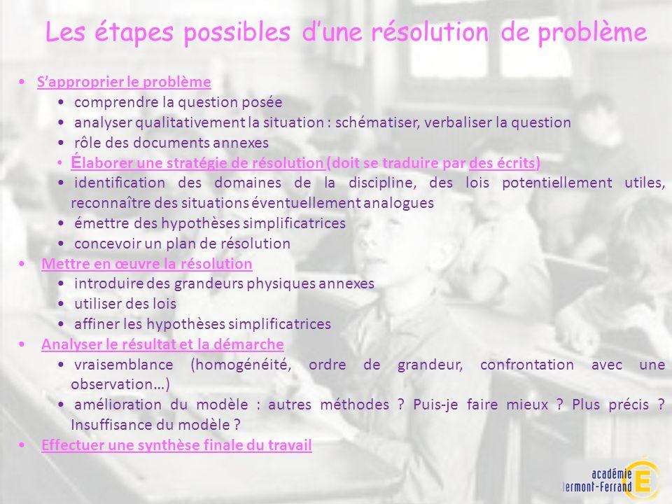 Les étapes possibles dune résolution de problème Sapproprier le problème comprendre la question posée analyser qualitativement la situation : schémati
