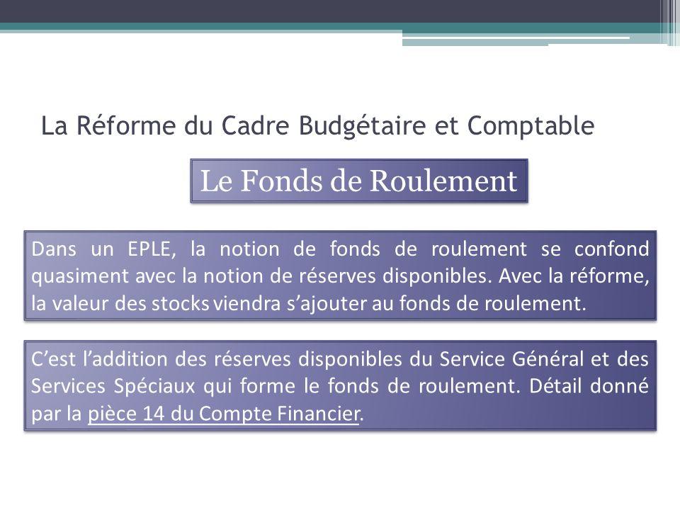 La Réforme du Cadre Budgétaire et Comptable Le Fonds de Roulement Dans un EPLE, la notion de fonds de roulement se confond quasiment avec la notion de réserves disponibles.