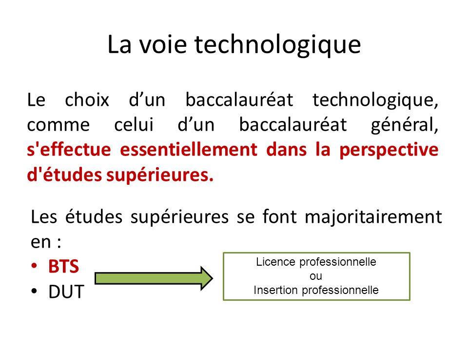 La voie technologique Le choix dun baccalauréat technologique, comme celui dun baccalauréat général, s'effectue essentiellement dans la perspective d'