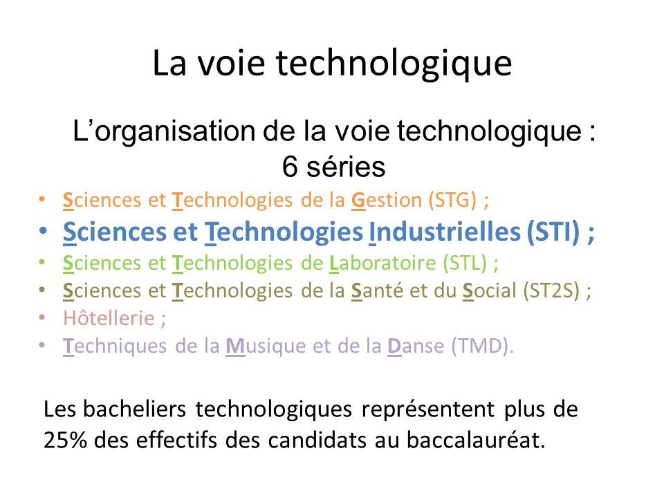 La voie technologique Sciences et Technologies de la Gestion (STG) ; Sciences et Technologies Industrielles (STI) ; Sciences et Technologies de Labora
