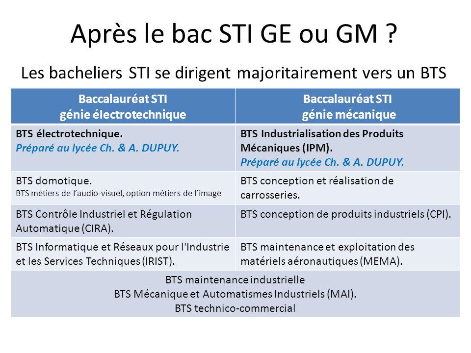 Après le bac STI GE ou GM ? Les bacheliers STI se dirigent majoritairement vers un BTS Baccalauréat STI génie électrotechnique Baccalauréat STI génie