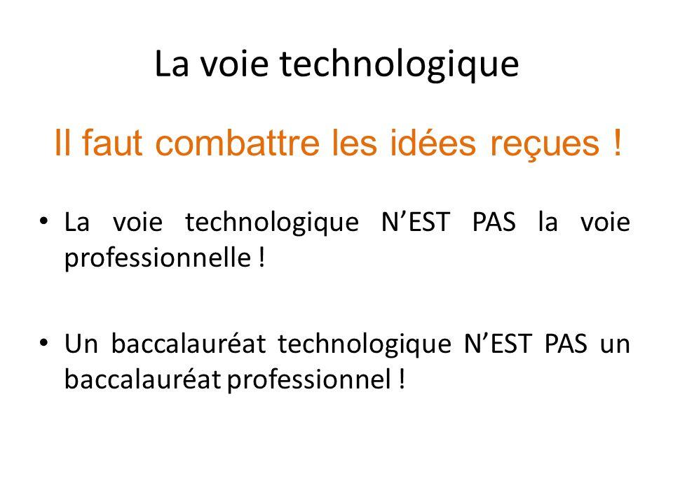 La voie technologique La voie technologique NEST PAS la voie professionnelle ! Un baccalauréat technologique NEST PAS un baccalauréat professionnel !