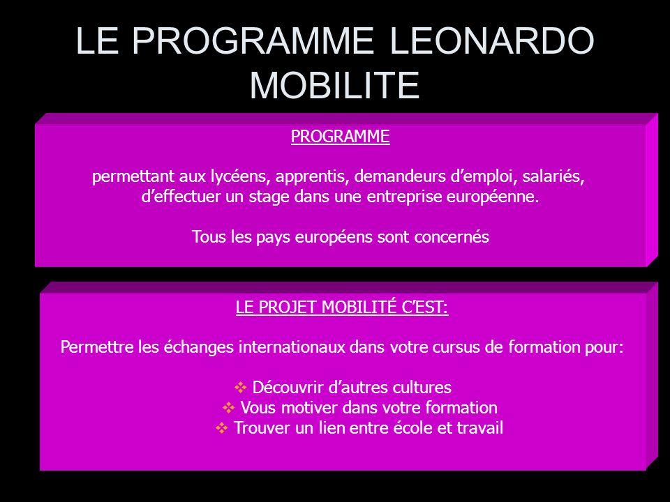 LE PROGRAMME LEONARDO MOBILITE PROGRAMME permettant aux lycéens, apprentis, demandeurs demploi, salariés, deffectuer un stage dans une entreprise européenne.