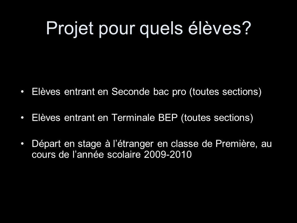 Projet pour quels élèves? Elèves entrant en Seconde bac pro (toutes sections) Elèves entrant en Terminale BEP (toutes sections) Départ en stage à létr