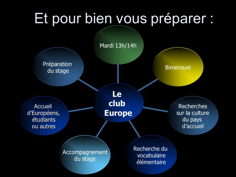 Et pour bien vous préparer : Le club Europe Mardi 13h/14hBimensuel Recherches sur la culture du pays daccueil Recherche du vocabulaire élémentaire Accompagnement du stage AccueildEuropéens, étudiants étudiants ou autres Préparation du stage