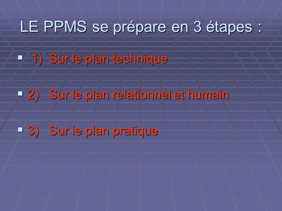 LE PPMS se prépare en 3 étapes : 1) Sur le plan technique 1) Sur le plan technique 2) Sur le plan relationnel et humain 2) Sur le plan relationnel et