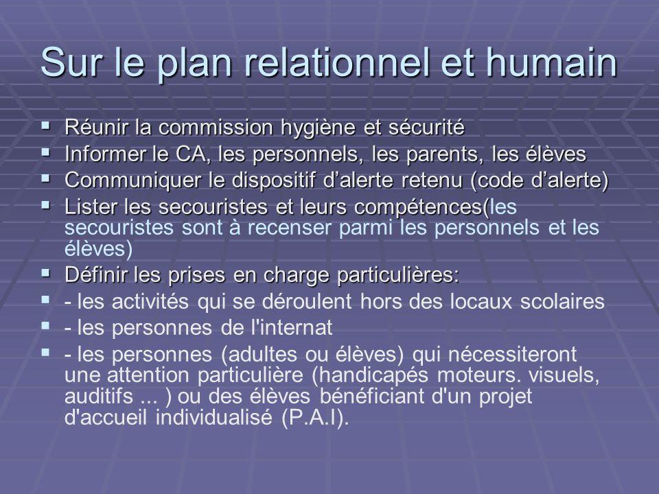 Sur le plan relationnel et humain Réunir la commission hygiène et sécurité Réunir la commission hygiène et sécurité Informer le CA, les personnels, le