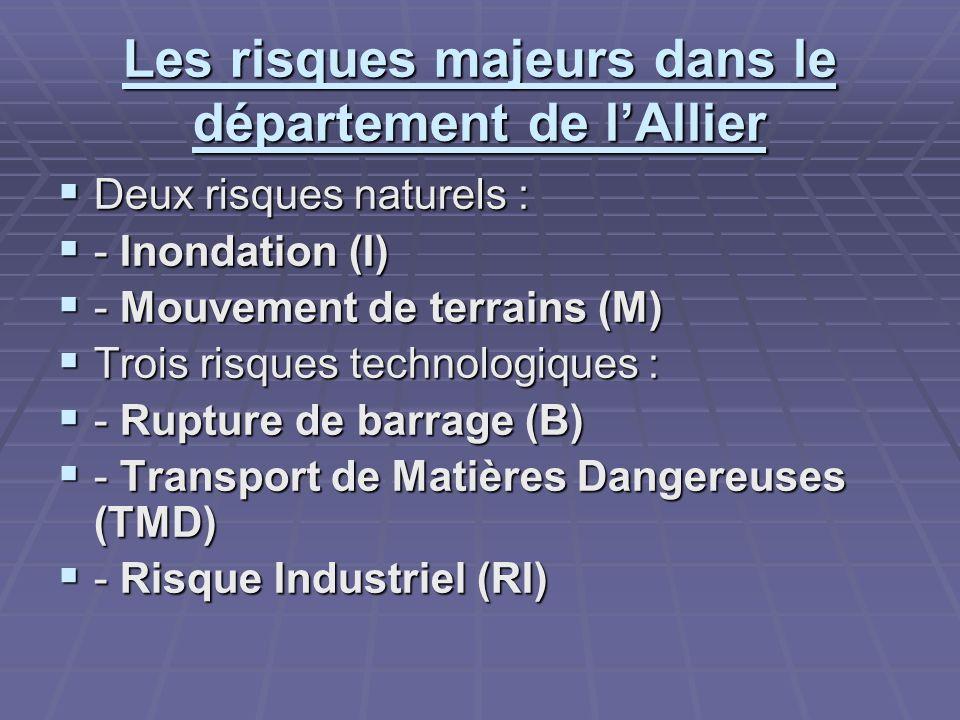 Les risques majeurs dans le département de lAllier Deux risques naturels : Deux risques naturels : - Inondation (I) - Inondation (I) - Mouvement de te