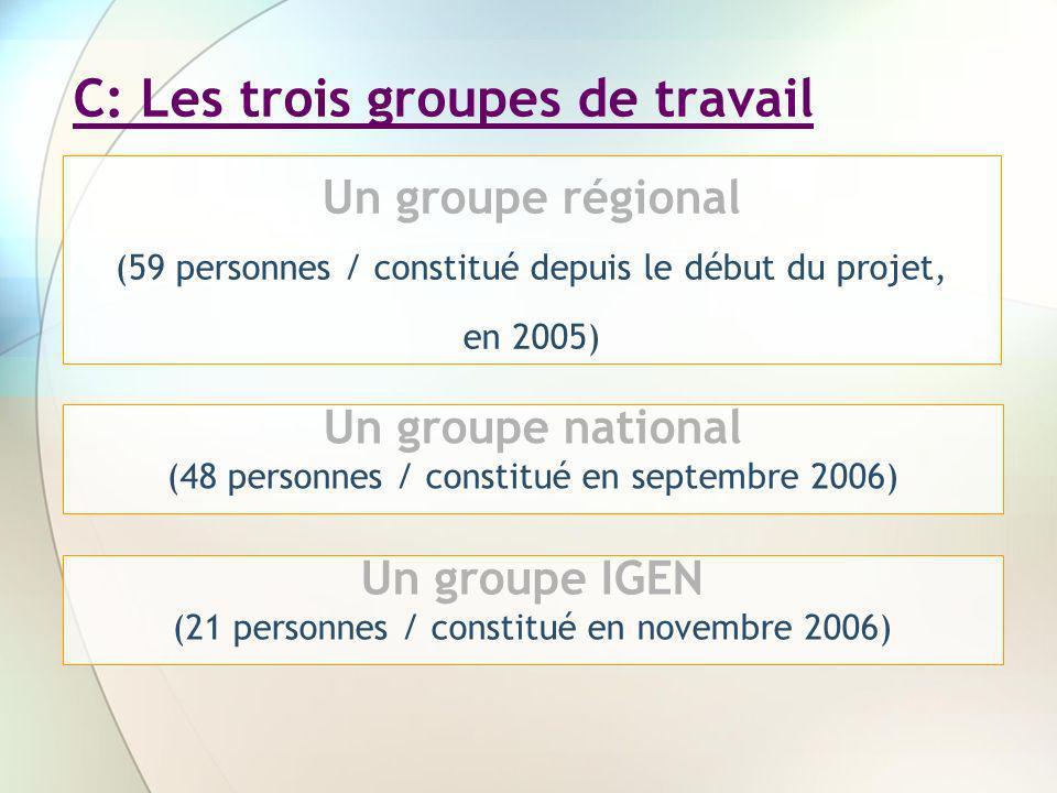 C: Les trois groupes de travail Un groupe régional (59 personnes / constitué depuis le début du projet, en 2005) Un groupe national (48 personnes / co