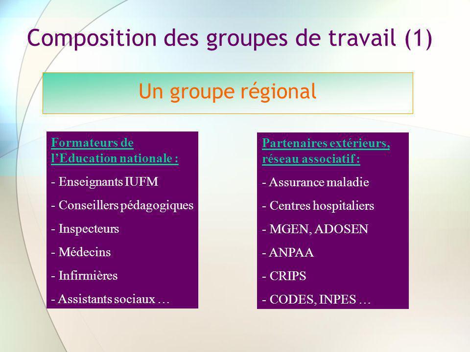 Composition des groupes de travail (1) Un groupe régional Formateurs de lEducation nationale : - Enseignants IUFM - Conseillers pédagogiques - Inspect