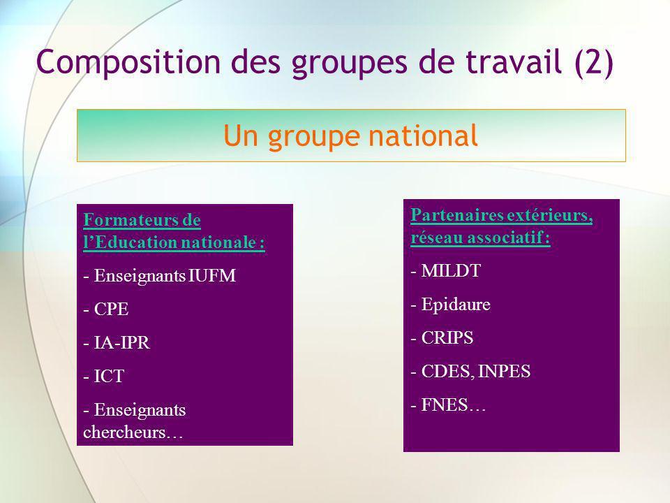 Composition des groupes de travail (2) Un groupe national Formateurs de lEducation nationale : - Enseignants IUFM - CPE - IA-IPR - ICT - Enseignants c
