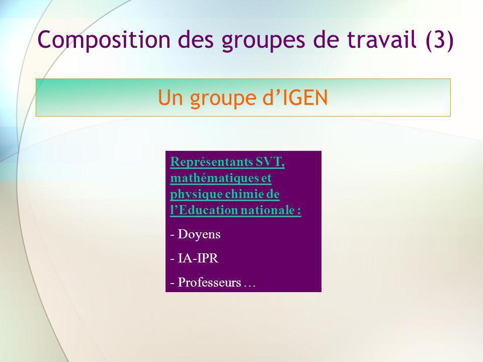 Composition des groupes de travail (3) Un groupe dIGEN Représentants SVT, mathématiques et physique chimie de lEducation nationale : - Doyens - IA-IPR