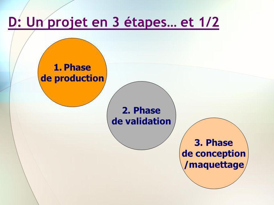 D: Un projet en 3 étapes… et 1/2 1.Phase de production 2. Phase de validation 3. Phase de conception /maquettage