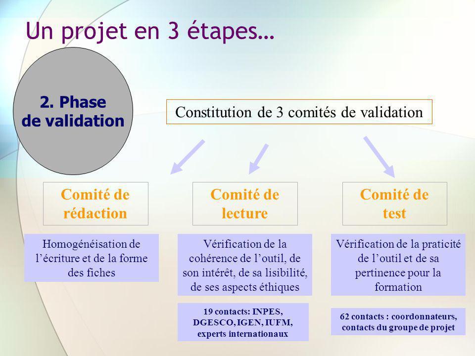 Un projet en 3 étapes… 2. Phase de validation Constitution de 3 comités de validation Comité de rédaction Comité de lecture Comité de test Homogénéisa