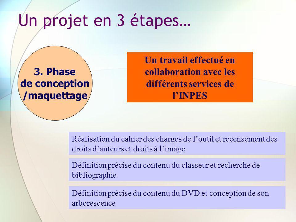 Un projet en 3 étapes… 3. Phase de conception /maquettage Un travail effectué en collaboration avec les différents services de lINPES Réalisation du c