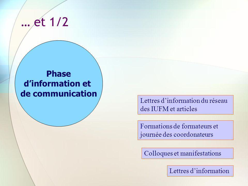 … et 1/2 Phase dinformation et de communication Lettres dinformation du réseau des IUFM et articles Formations de formateurs et journée des coordonate