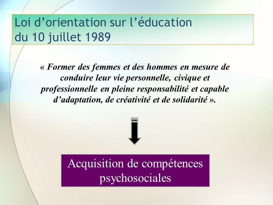 Loi dorientation sur léducation du 10 juillet 1989 « Former des femmes et des hommes en mesure de conduire leur vie personnelle, civique et profession