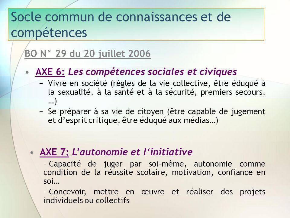 BO N° 29 du 20 juillet 2006 AXE 6: Les compétences sociales et civiques Vivre en société (règles de la vie collective, être éduqué à la sexualité, à l
