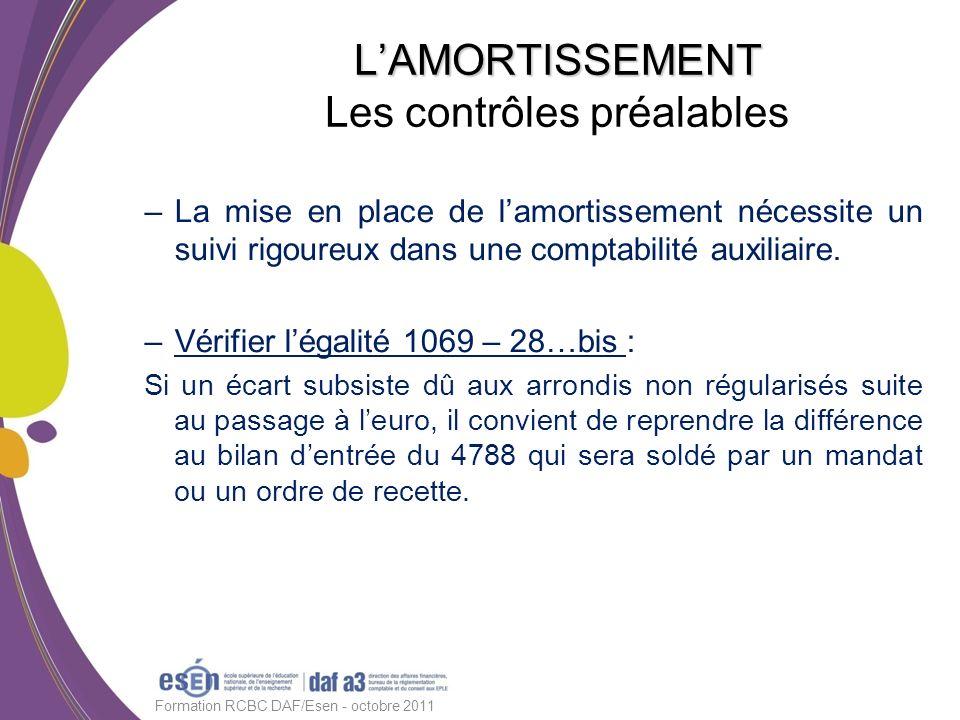 –La mise en place de lamortissement nécessite un suivi rigoureux dans une comptabilité auxiliaire. –Vérifier légalité 1069 – 28…bis : Si un écart subs