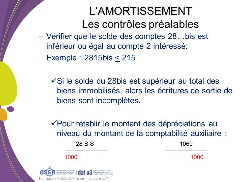 –Vérifier que le solde des comptes 28…bis est inférieur ou égal au compte 2 intéressé: Exemple : 2815bis < 215 Si le solde du 28bis est supérieur au t