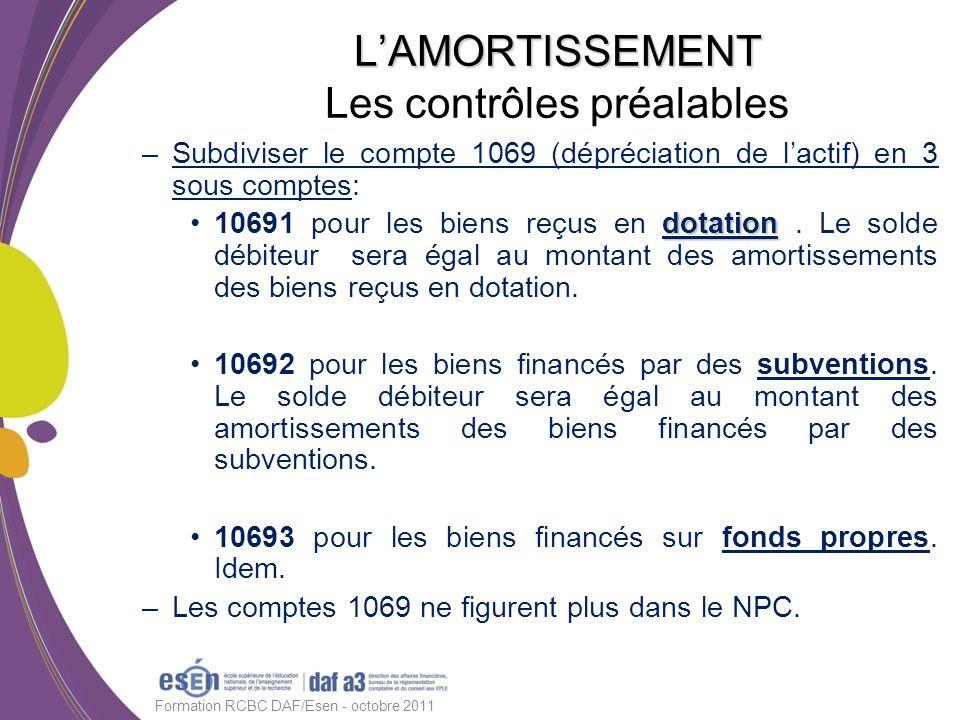 –Subdiviser le compte 1069 (dépréciation de lactif) en 3 sous comptes: dotation10691 pour les biens reçus en dotation. Le solde débiteur sera égal au