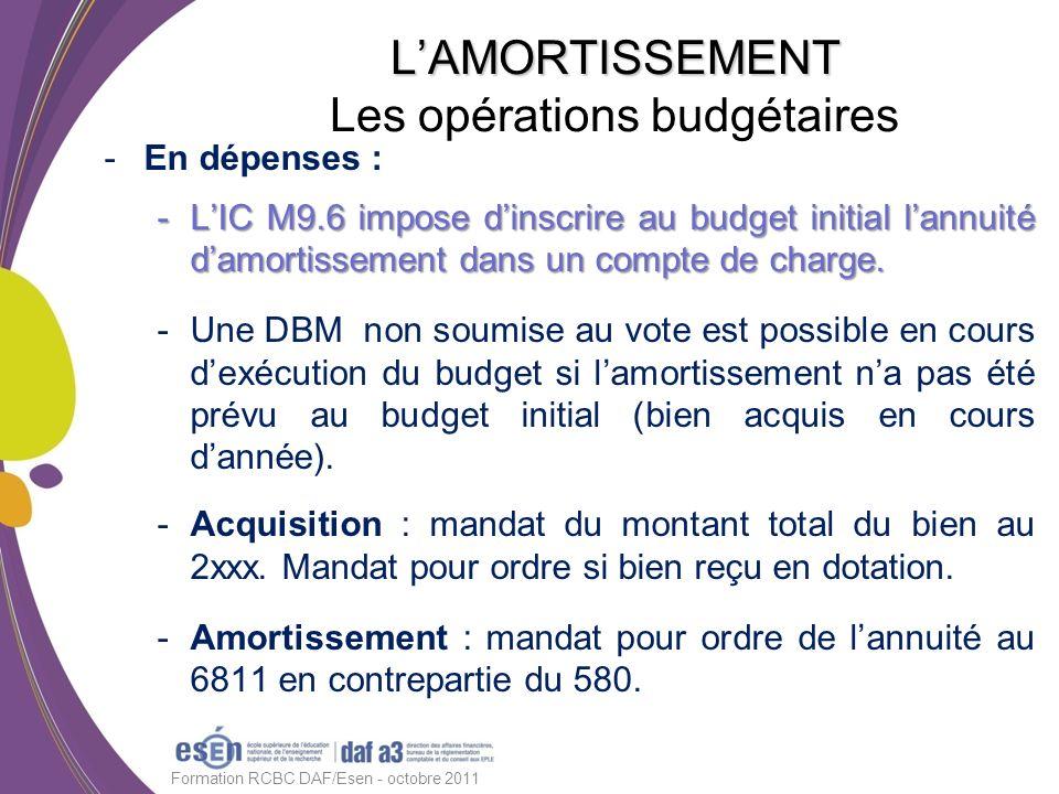 -En dépenses : -LIC M9.6 impose dinscrire au budget initial lannuité damortissement dans un compte de charge. -Une DBM non soumise au vote est possibl