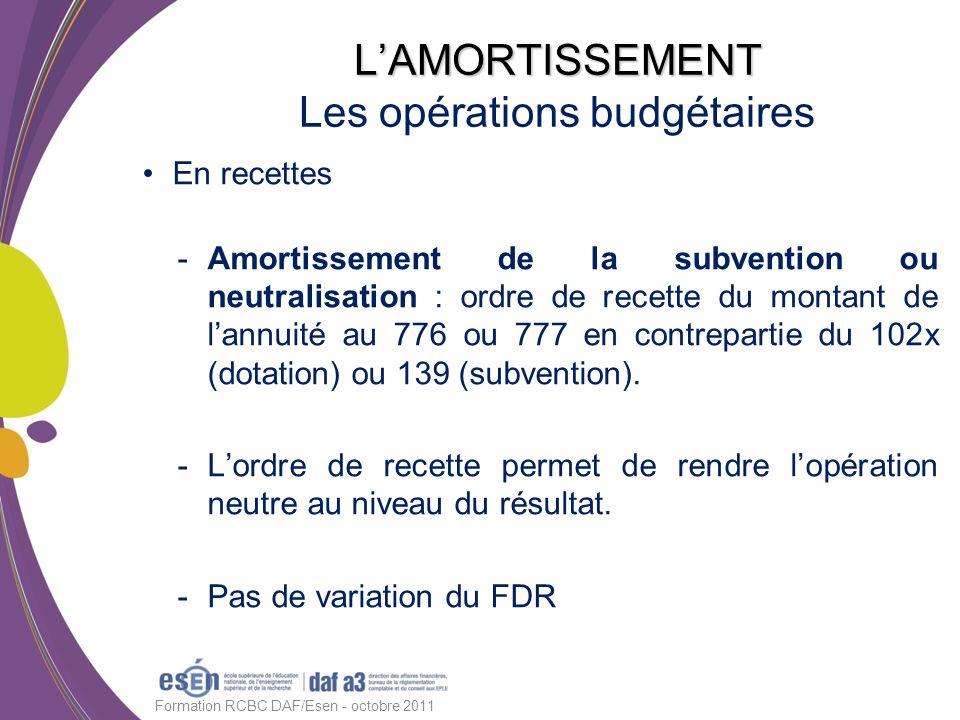 En recettes -Amortissement de la subvention ou neutralisation : ordre de recette du montant de lannuité au 776 ou 777 en contrepartie du 102x (dotatio