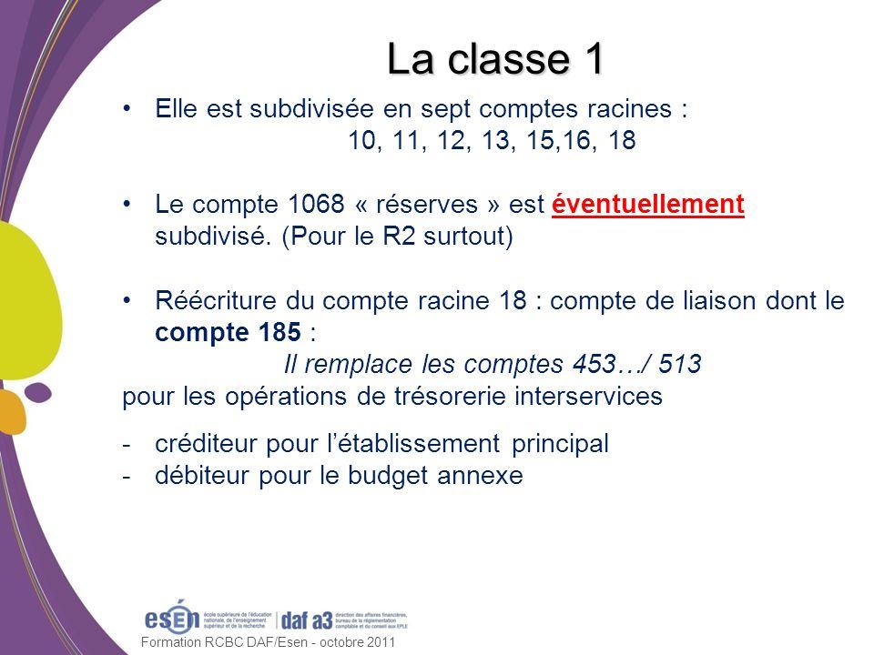 La classe 1 Elle est subdivisée en sept comptes racines : 10, 11, 12, 13, 15,16, 18 Le compte 1068 « réserves » est éventuellement subdivisé. (Pour le