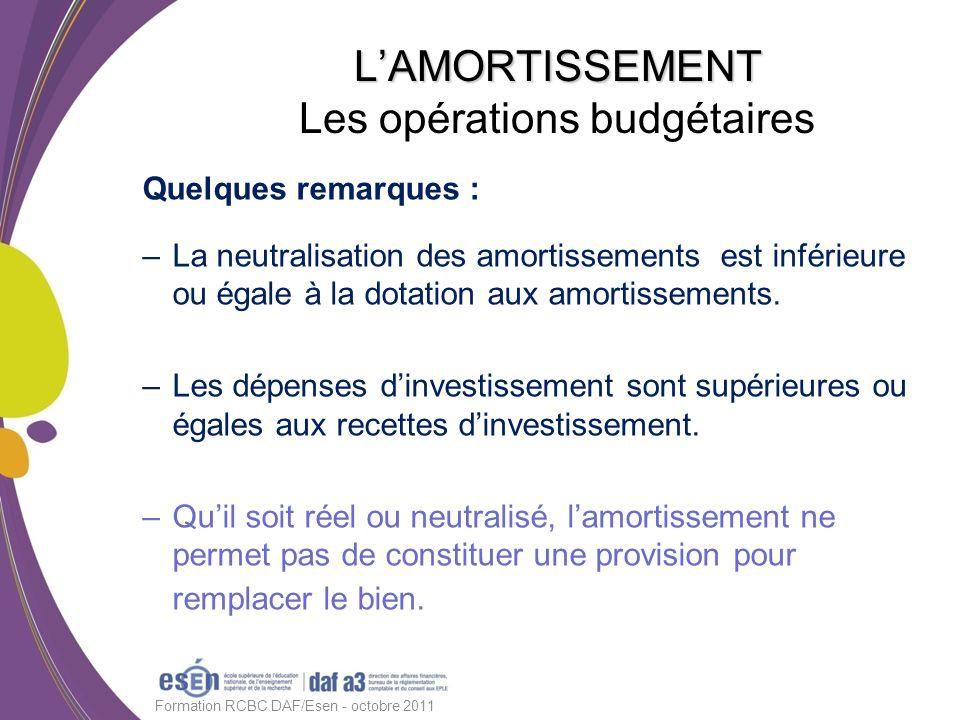 Quelques remarques : –La neutralisation des amortissements est inférieure ou égale à la dotation aux amortissements. –Les dépenses dinvestissement son
