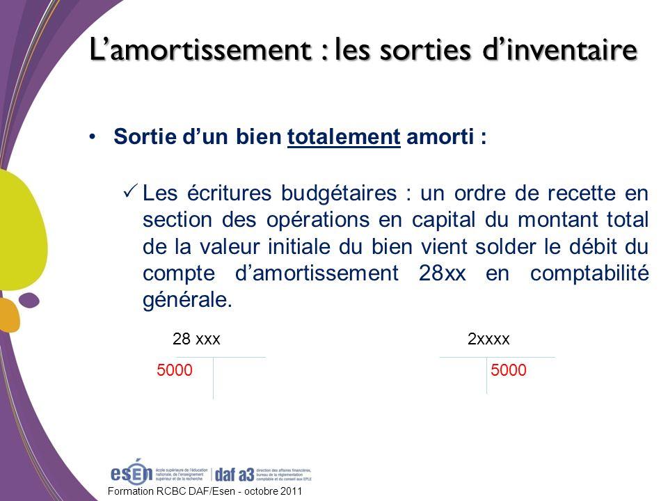 Formation RCBC DAF/Esen - octobre 2011 Sortie dun bien totalement amorti : Les écritures budgétaires : un ordre de recette en section des opérations e