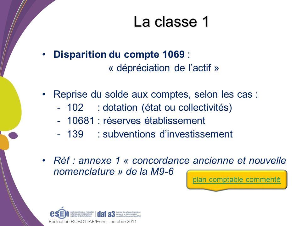 En 2013, année de mise en œuvre de la réforme les bilans de sortie et dentrée se présenteront comme suit : Formation RCBC DAF/Esen - octobre 2011 LAMORTISSEMENT LAMORTISSEMENT Les contrôles préalables Bilan de sortie (2012)Bilan dentrée (2013) Compte 102 (dotation) compte 10691 (dépréciation actif financé par dotation) = Compte 102 - 10691 Solde créditeur ou nul Compte 10692 (dépréciation actif par subvention) = Compte 139 (subventions dinvestissements inscrites au compte de résultat) Compte 10681 compte 10693 (dépréciation actif financé sur le fonds de roulement) = Compte 10681 - 10693 Solde créditeur Compte 28xbis= 28xxx Les comptes 1069x et 28xxbis nexistent plus dans le nouveau plan comptable