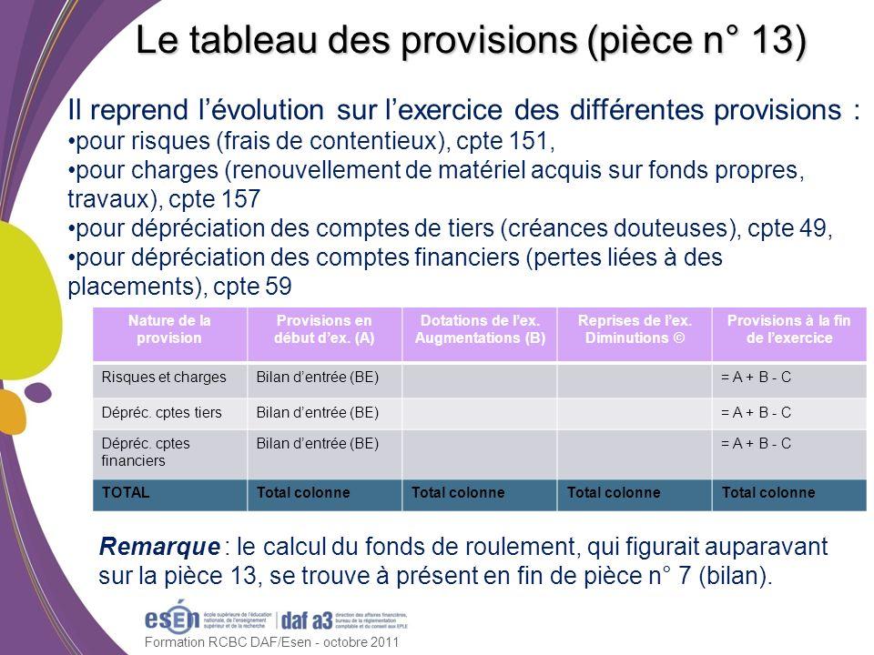 Formation RCBC DAF/Esen - octobre 2011 Le tableau des provisions (pièce n° 13) Il reprend lévolution sur lexercice des différentes provisions : pour r