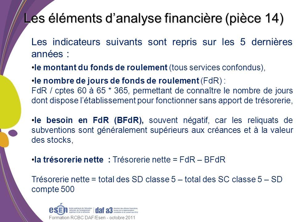 Formation RCBC DAF/Esen - octobre 2011 Les éléments danalyse financière (pièce 14) Les indicateurs suivants sont repris sur les 5 dernières années : l