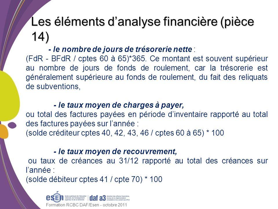 Formation RCBC DAF/Esen - octobre 2011 Les éléments danalyse financière (pièce 14) - le nombre de jours de trésorerie nette : (FdR - BFdR / cptes 60 à